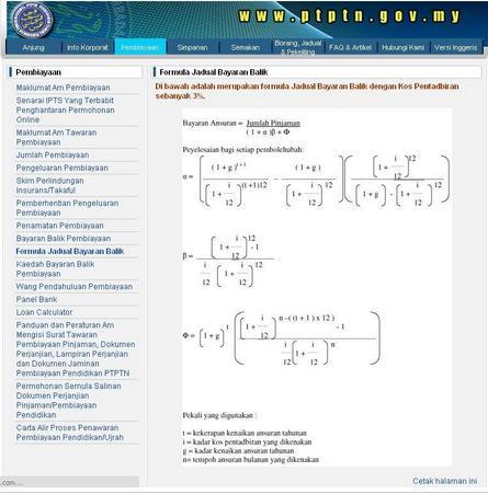Loan calculator formula amortization